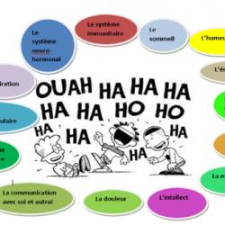 les bienfaits du rire...prouvés scientifiquement